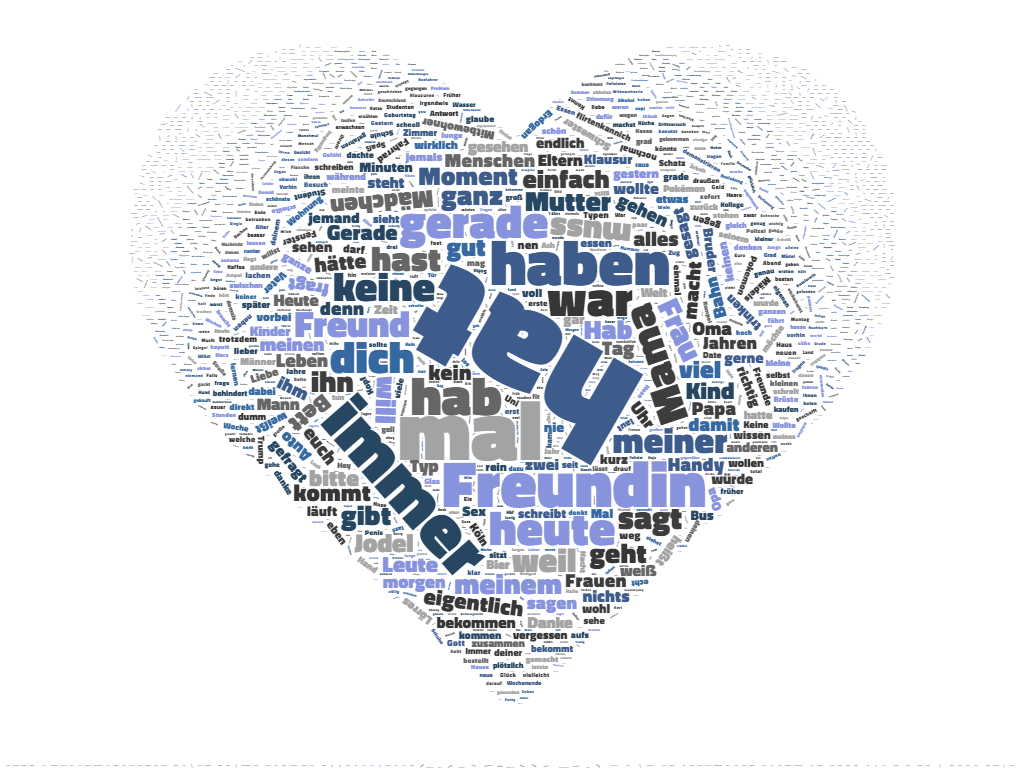 Wordcloud aus 2242 Top-Jodel